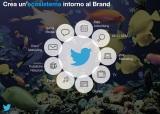 Twitter Ads Italia: Tus campañas publicitarias enTwitter